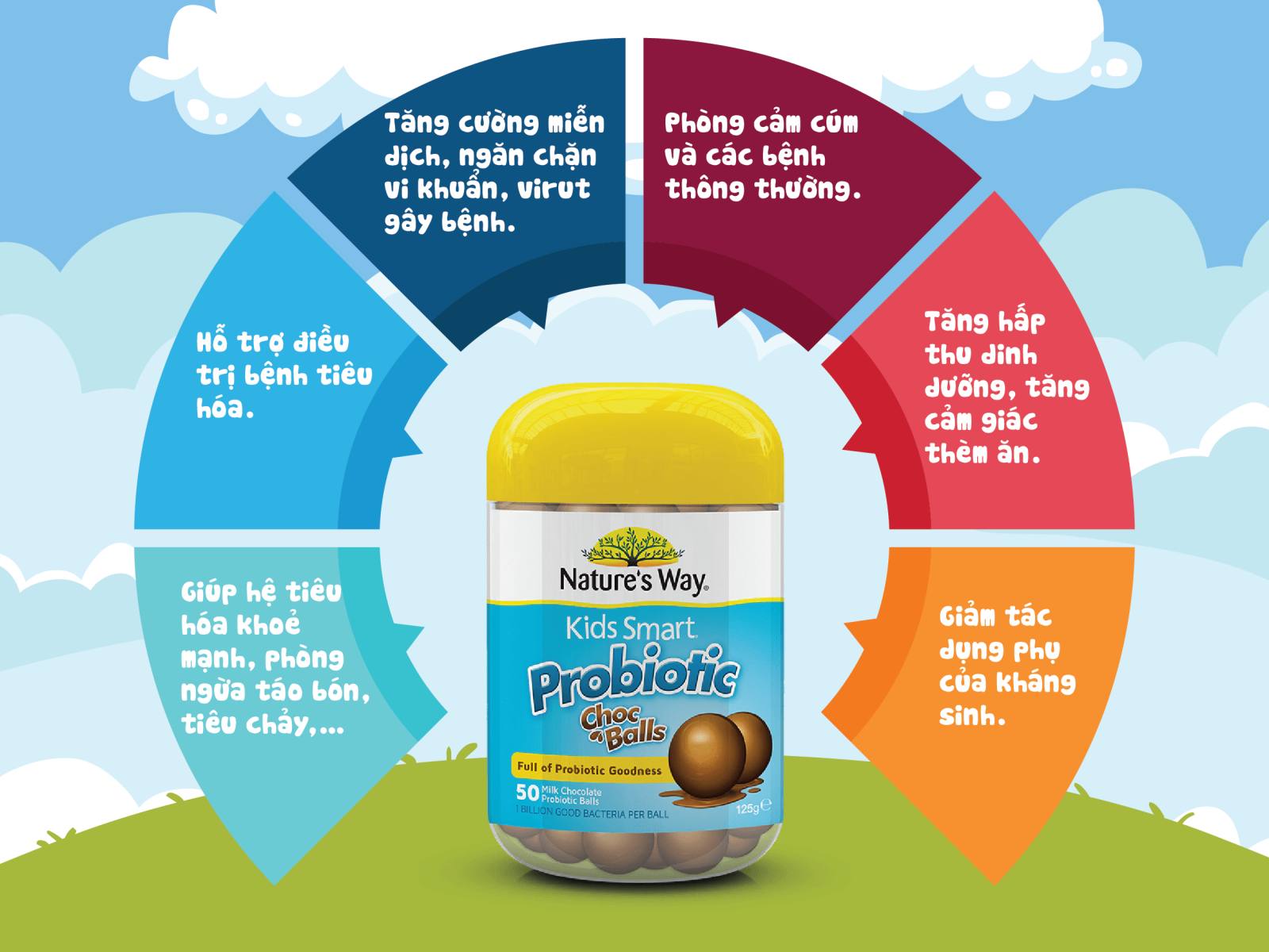 Kẹo lợi khuẩn Nature's Way Kids Smart Probiotic Chocballs